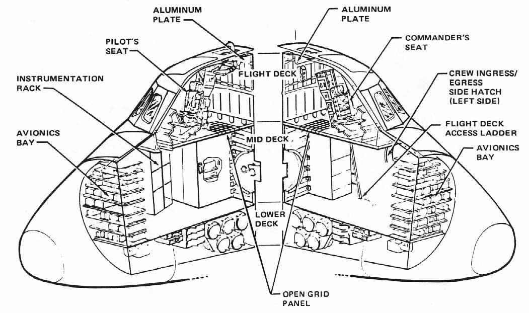 12 nasa blueprints for building your own spaceship space shuttle rh pinterest com Space Shuttle Blueprints space shuttle diagram for kids