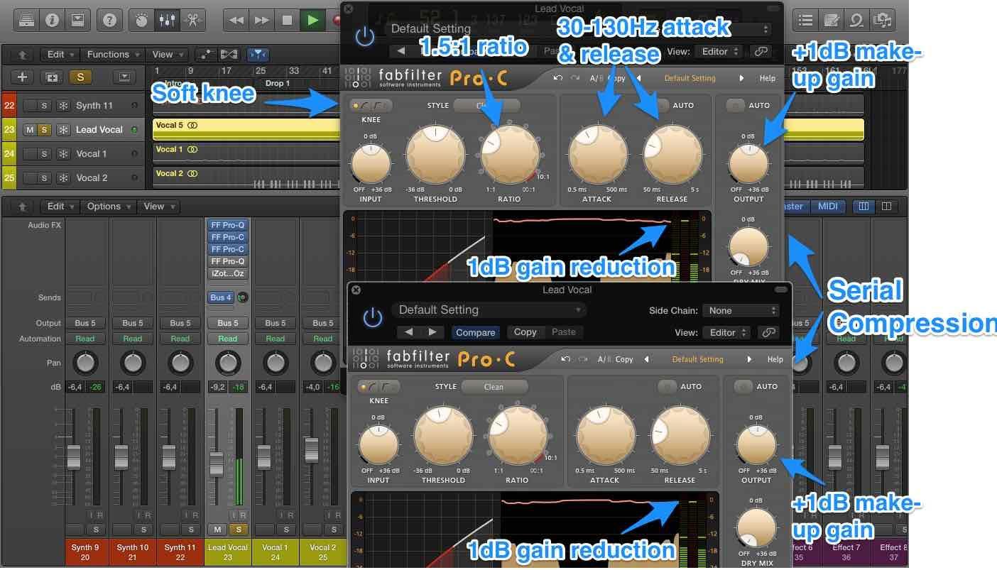 How To Mix Vocals Serial Compression 2 Musique