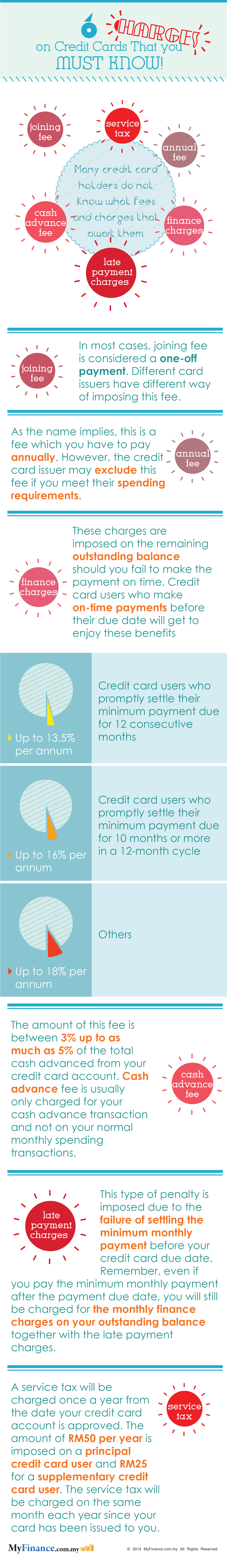 Business credit card guide business credit cards calculator and many credit card holders do not know what fees and charges that await them among the common fees and charges are joining fee annual fee cash advance fee reheart Gallery