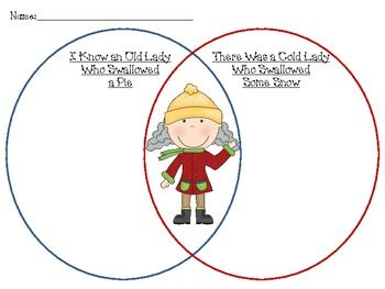 There Was an Old/Cold Lady Who Swallowed a Pie/Some Snow-Venn ...