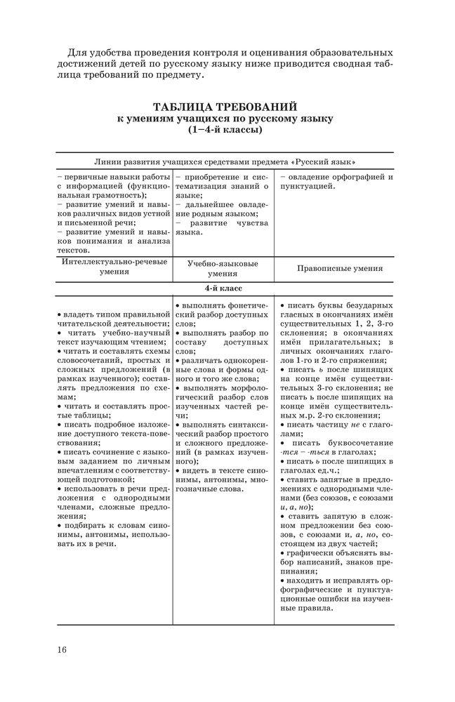 Готовое д.з по русскому языку м.м.разумовская п.а.леканта 5класс
