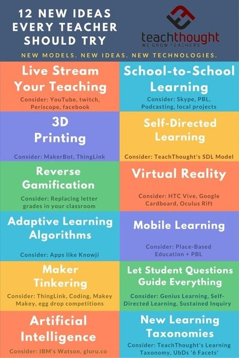 Becoming Innovative: 15 New Ideas Every Teacher Should Try