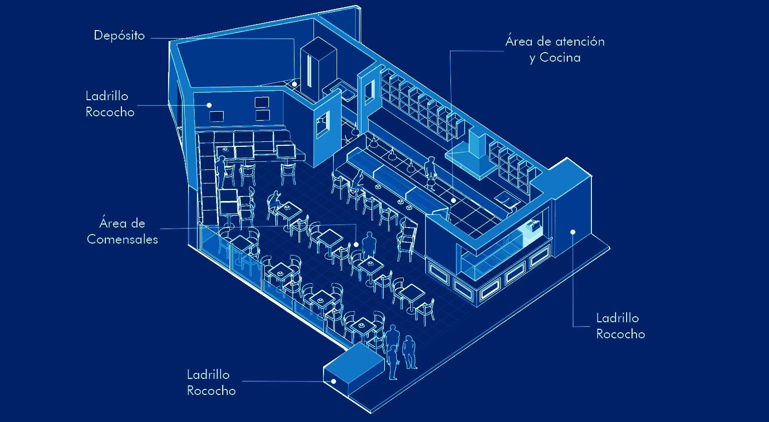 Propuesta De Diseno Para El Restaurant Cafe Tawa Ubicado En El Centro Comercial Jockey Plaza En Lima Peru Disenos De Unas Diseno De Restaurante Arquitectos