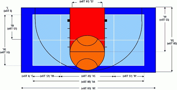 Perfect Backyard Basketball Court Dimensions 71 For Your ...