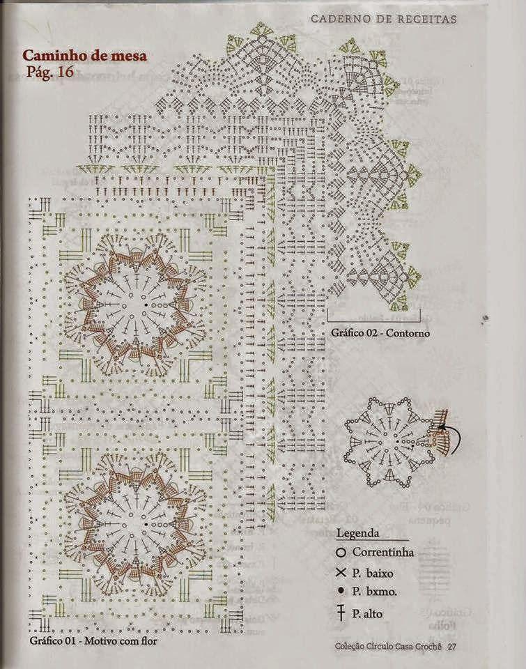 Alegre camino de mesa al crochet / patrones gratis | Crochet y Dos ...