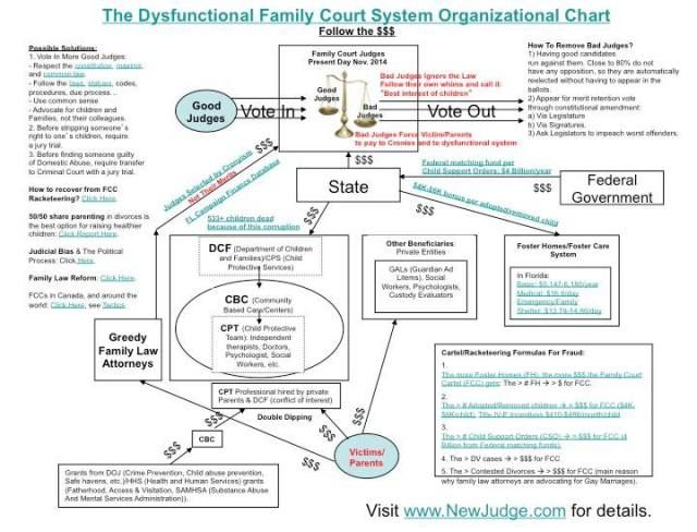 Family Court Causes Trauma-Stress Disorder (PTSD) Family court - civil summons form