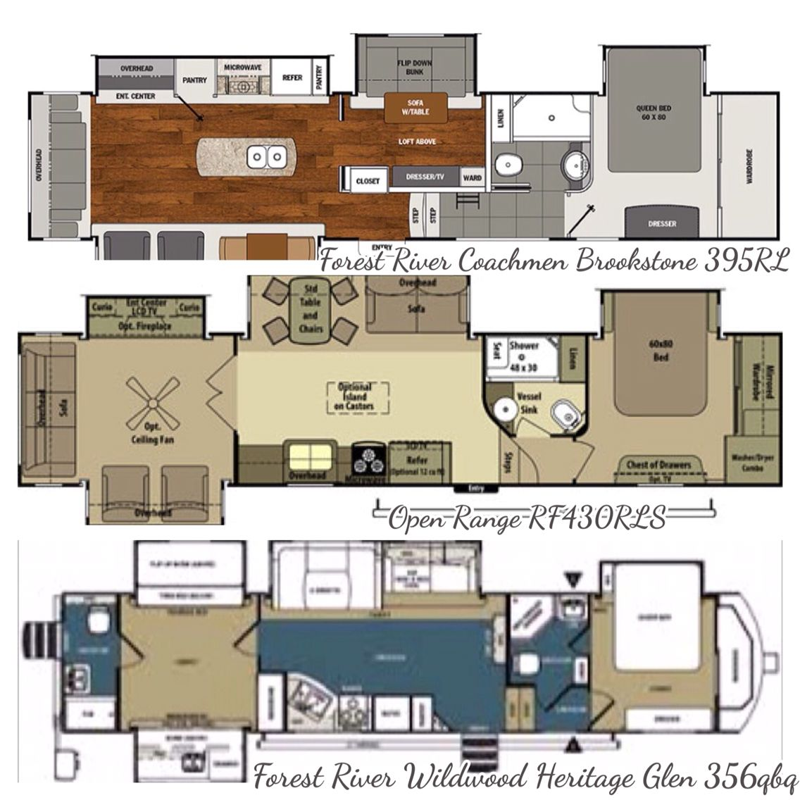 Rv Floor Plans Class C: My Top Three Favorite 5th Wheel Layouts. We Own The Bottom