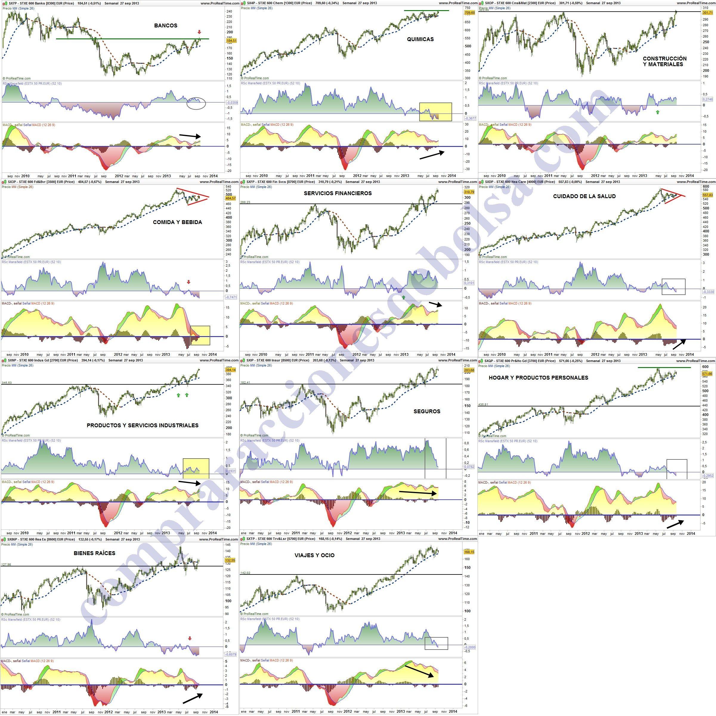 Sectores europeos indecisos