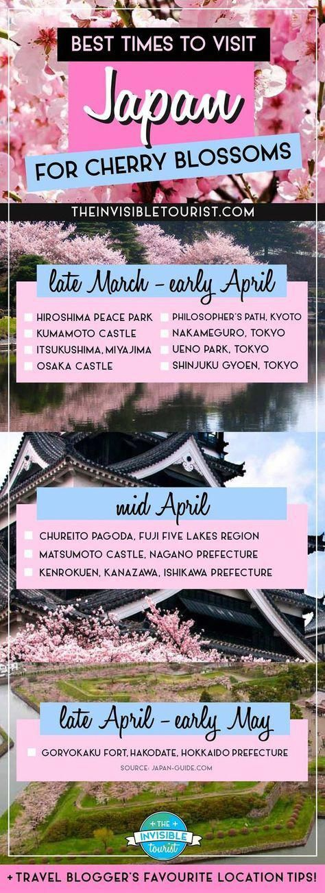 The Best Time To Visit Japan For Cherry Blossoms The Invisible Tourist Japan Cherryblossoms Japant Japan Travel Destinations Visit Japan Japan Travel Tips