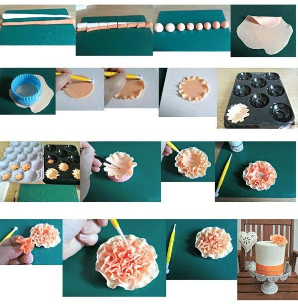 (2) Emozioni di Zucchero by Nina - Torte Decorate in pasta di zucchero
