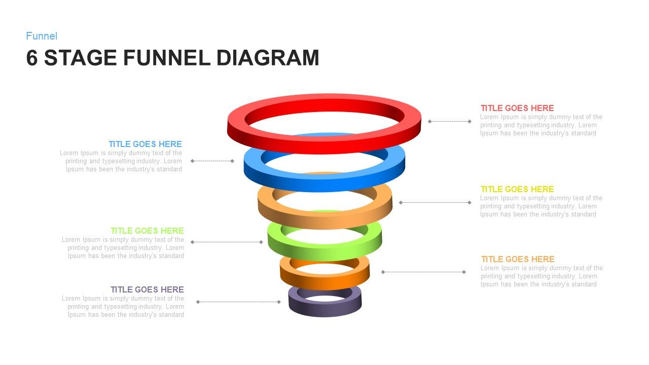 6 stage funnel diagram powerpoint template and keynote slide six stage funnel diagram powerpoint template and keynote is a minimal model layout with  [ 1280 x 720 Pixel ]
