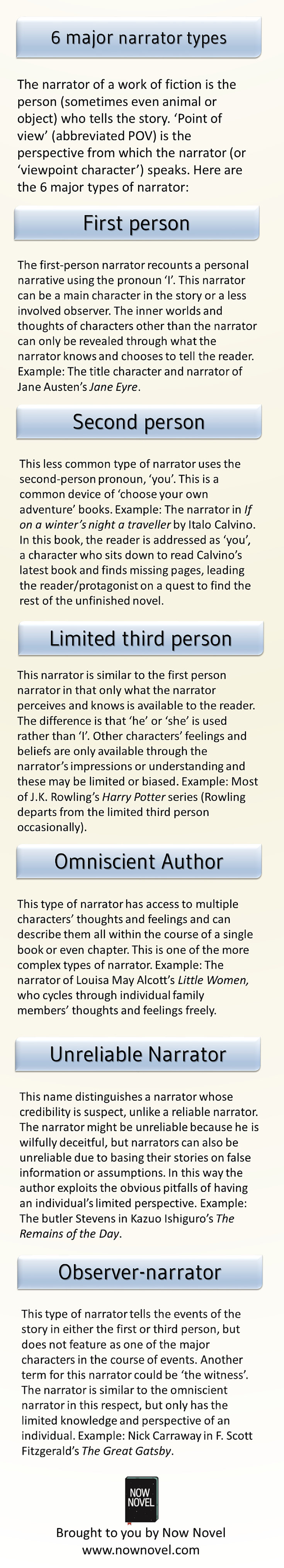 6 Types of Narration - Infographic | The Write Stuff