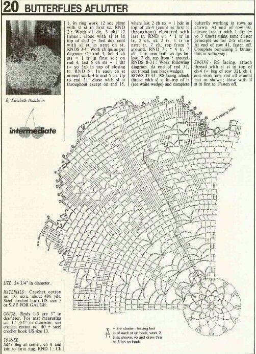 Page 2 of 2 Doily | crochet | Pinterest | Tapetes en crochet ...