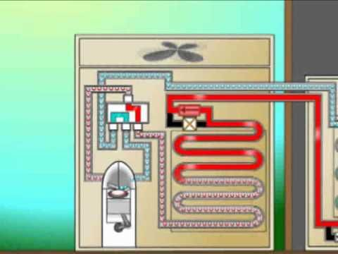 How Does A Heat Pump Work You Can Also View This Video On Our