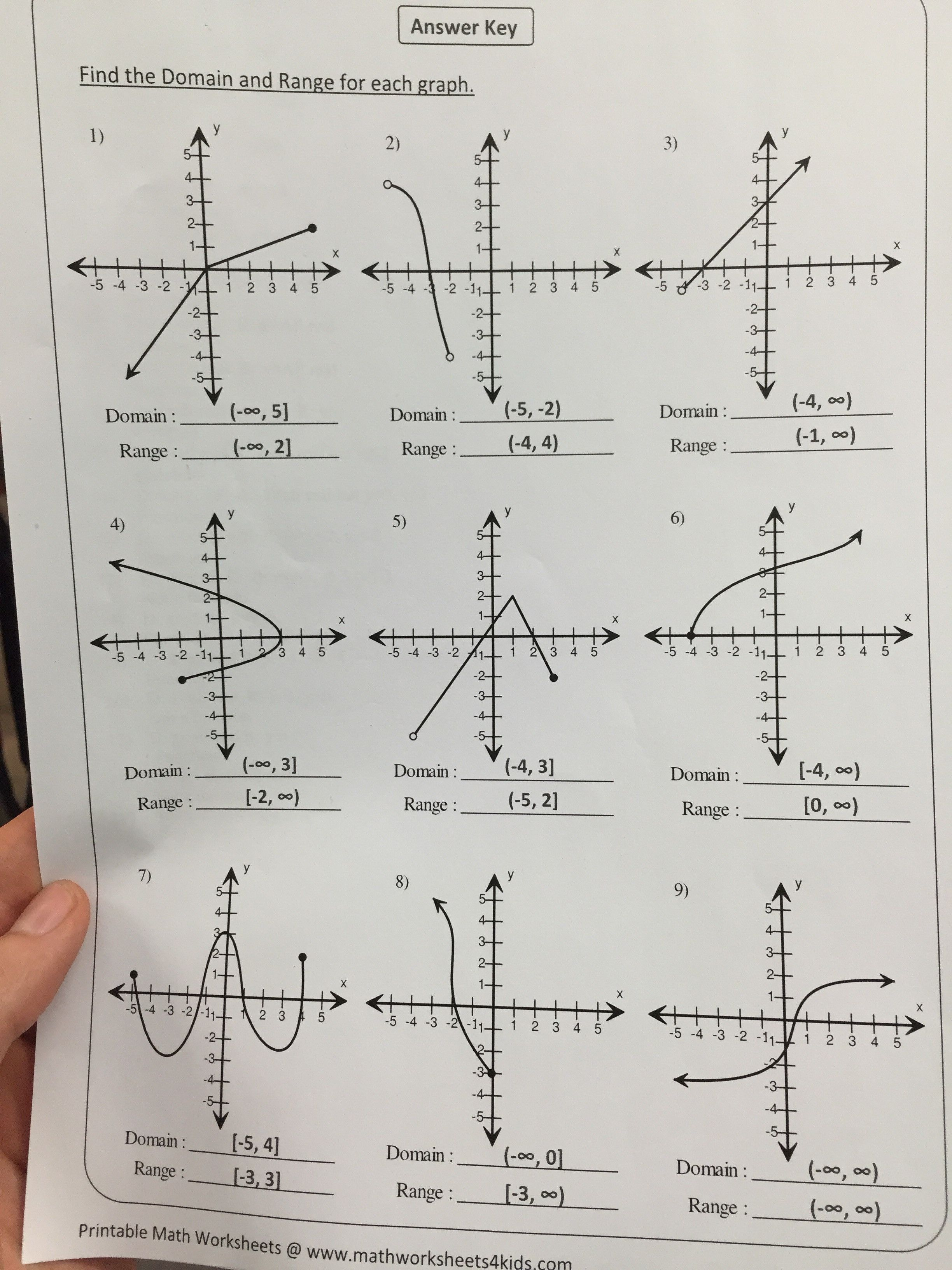 General Domain And Range Worksheet Algebra 1