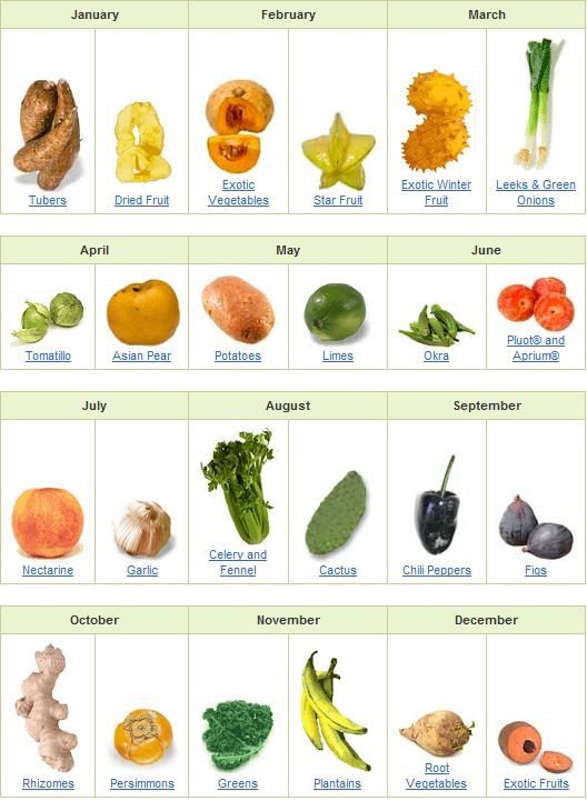 foods that start with q a handy guide of fruit and vegetables of the month 4 h 11316