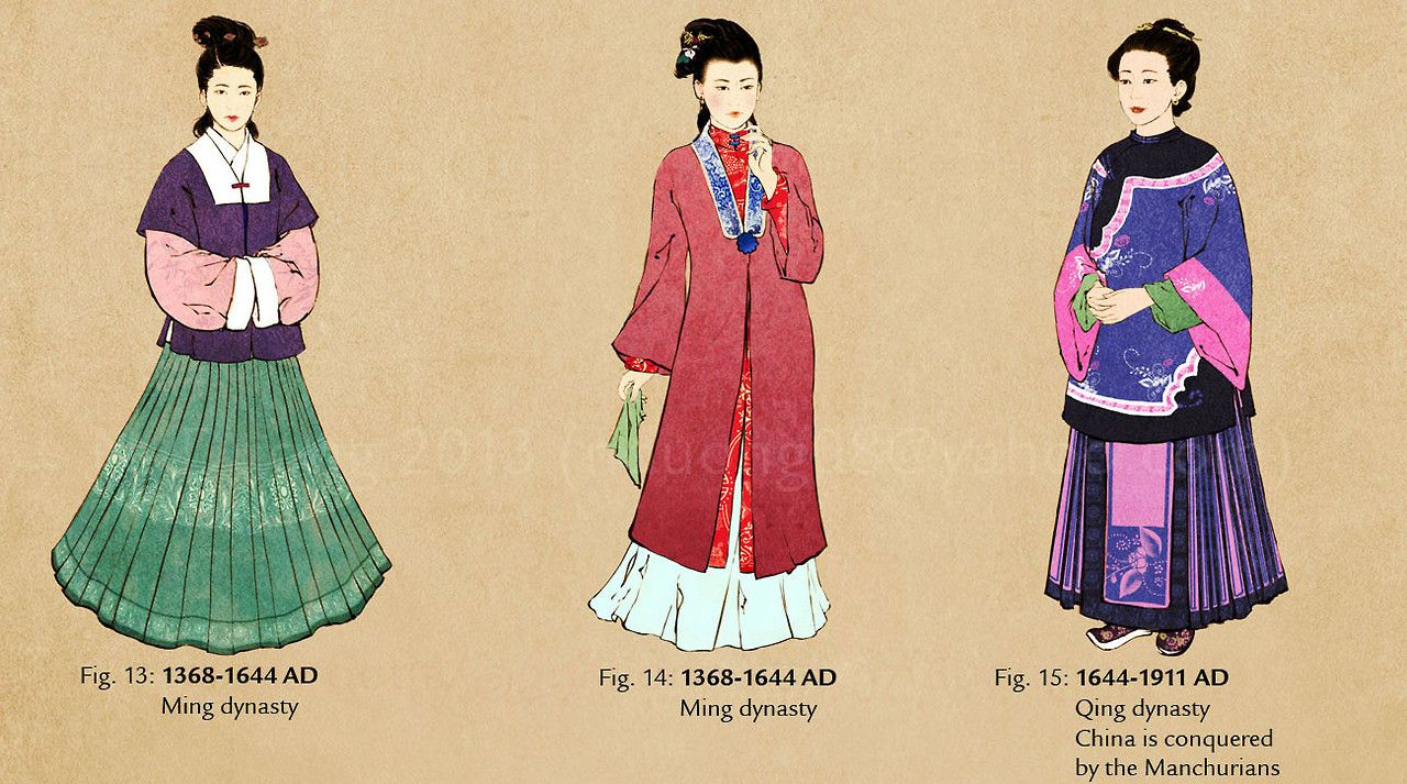 Fashion Timeline Of Chinese Women S Clothing Clown Costuming