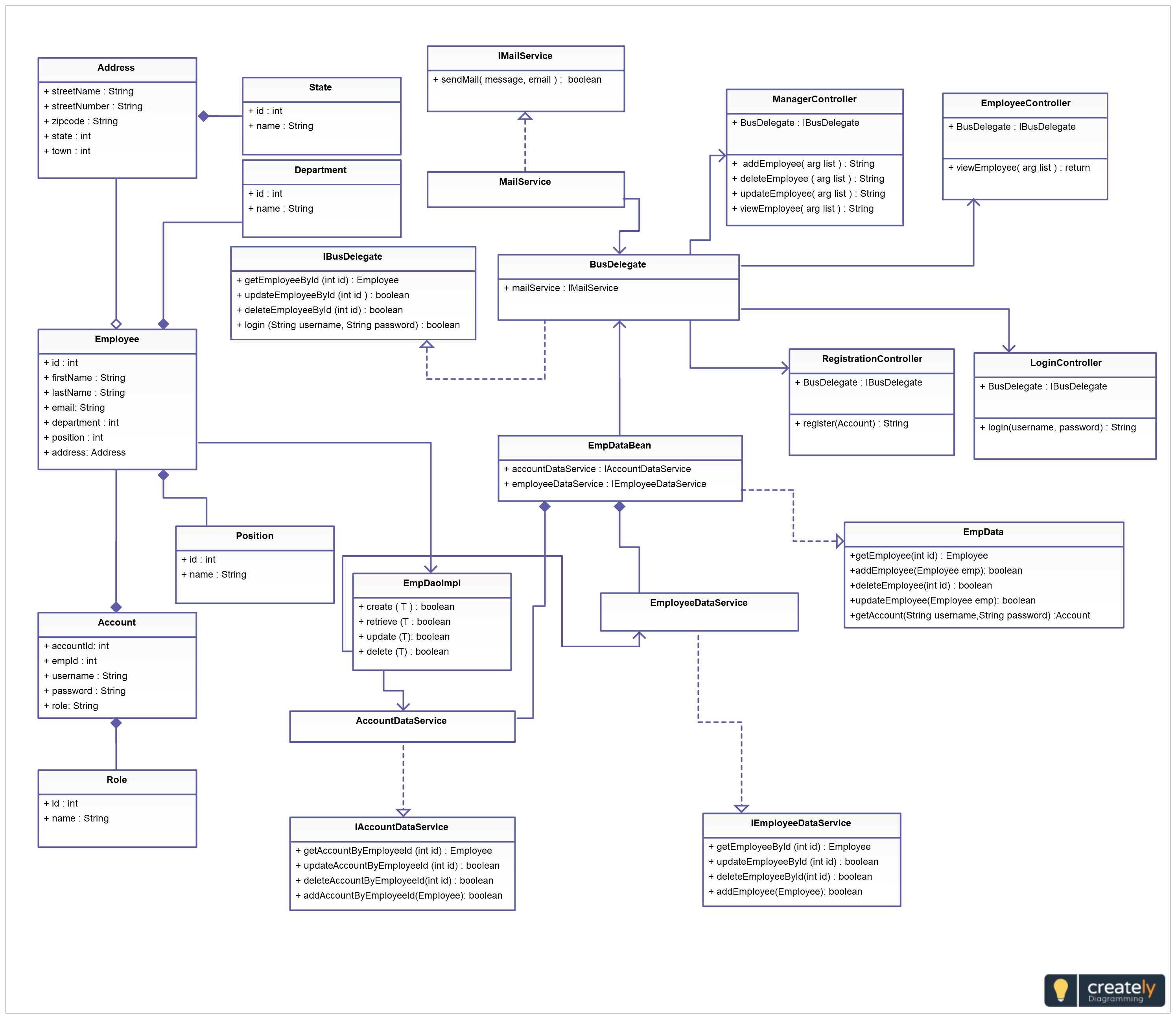 click on the example to edit online and download as an image class classdiagram uml umlclass employee management system software apps [ 2990 x 2590 Pixel ]