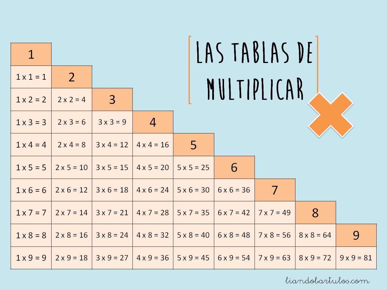 Tablas-de-multiplicar-2.png (1344×1008) | Multiplication | Pinterest ...