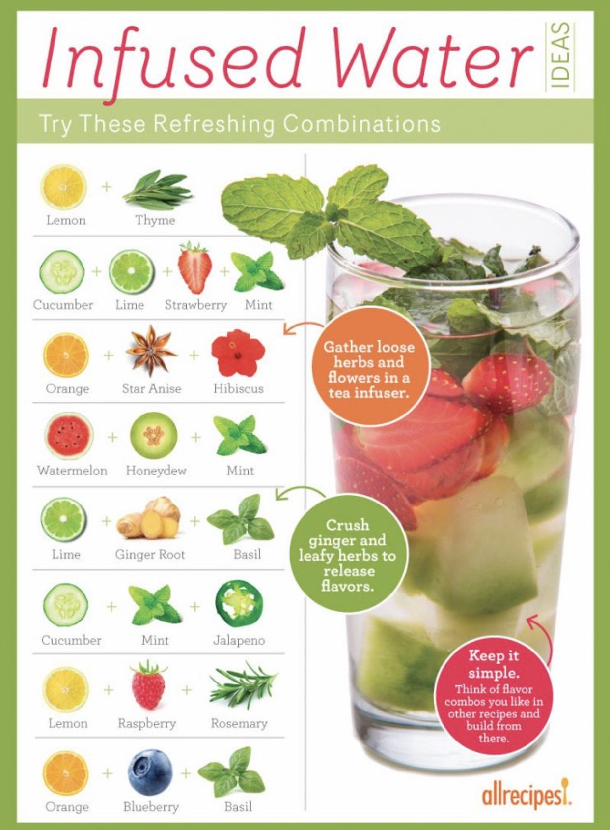 Delicious And Easy To Make Infused Water Great For Digestion Glowing Skin And Healthy Hair Fruit Infused Water Recipes Flavor Infused Water Water Recipes