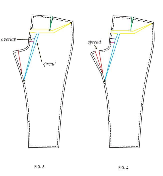 Full or Flat Butt Adjustments | Colette Patterns Sewalongs | Sewing ...