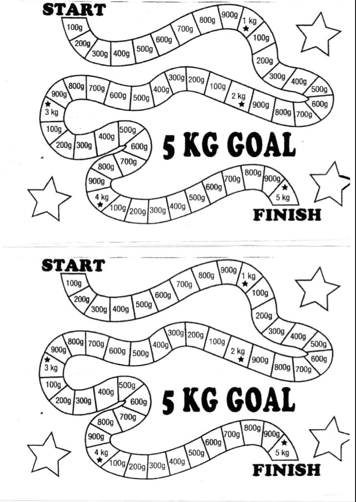5kg weight loss goal chart A great way to track your weight loss