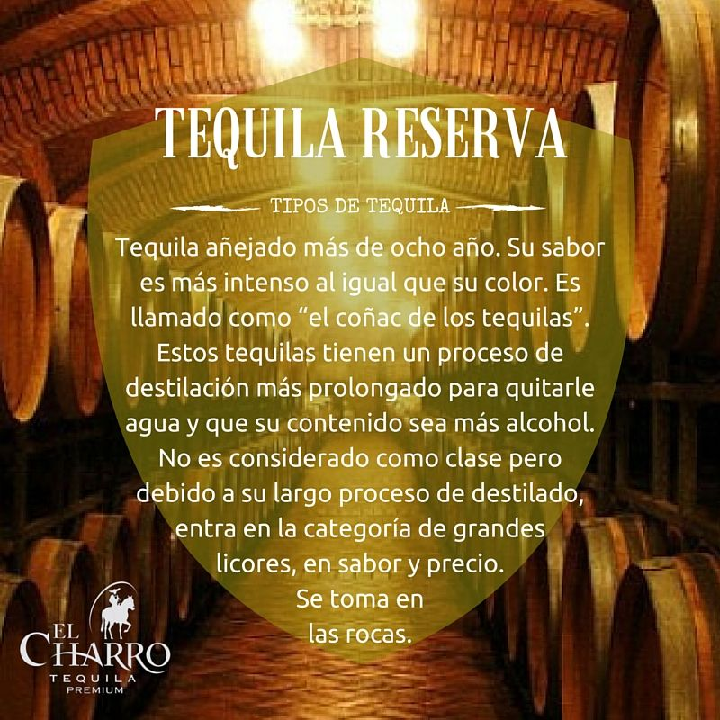 Conoce todos los tipos de tequila!!! #Tequila #Reserva