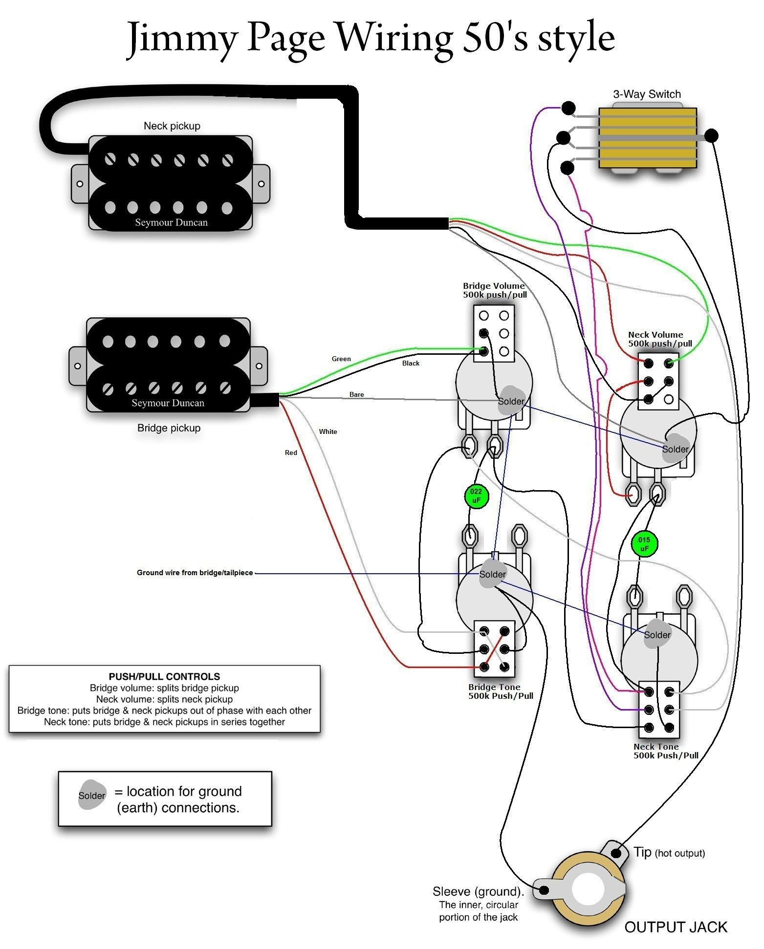 New Guitar Wiring Diagram Single Pickup Diagram