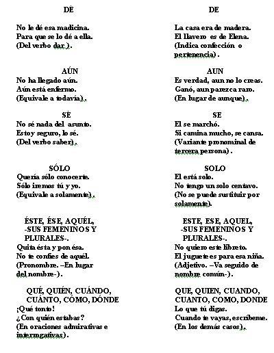 Acento Diacrítico Ortografía Española Ortografia Española Ortografía Reglas Ortograficas