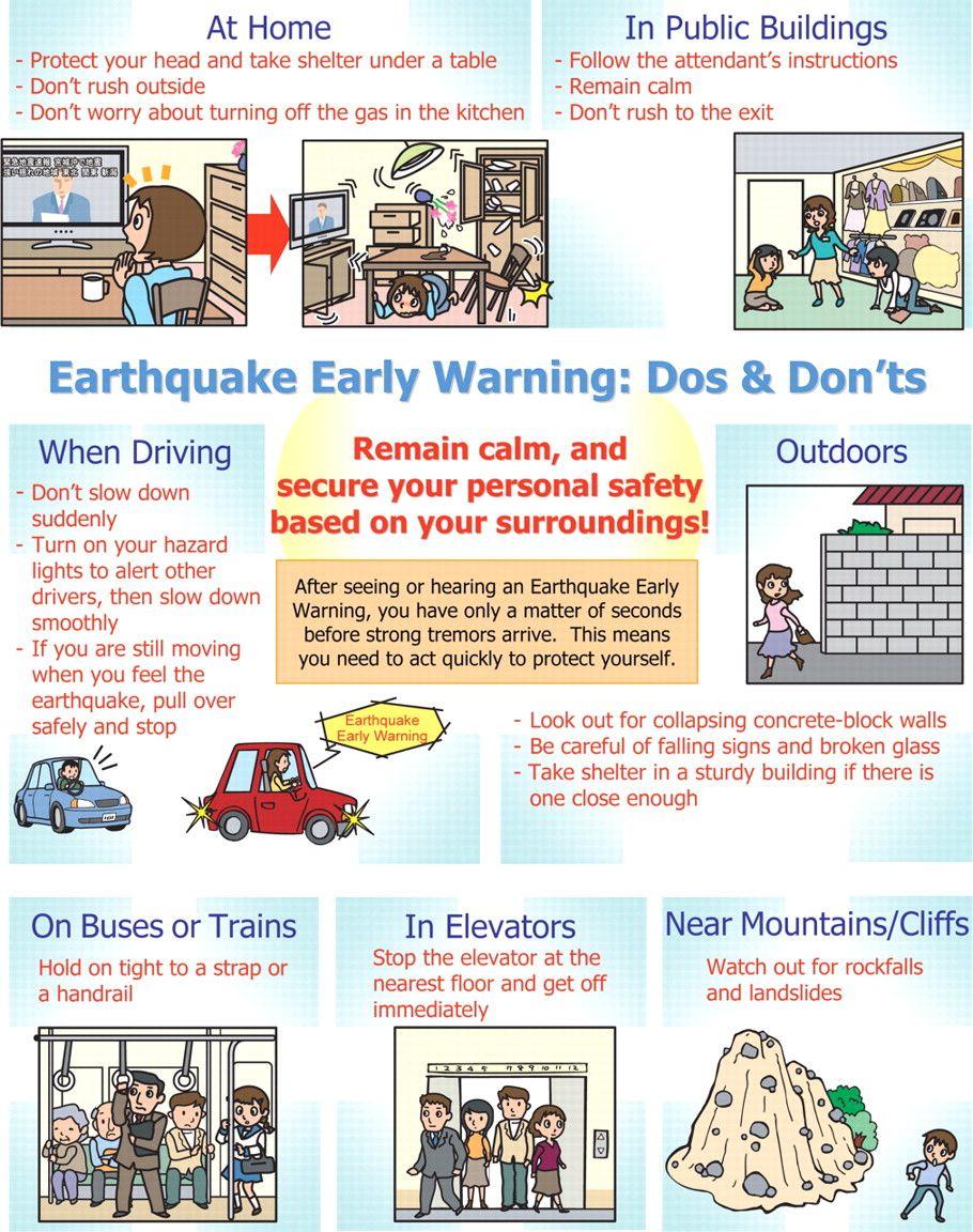 Image result for survive an earthquake leaflet