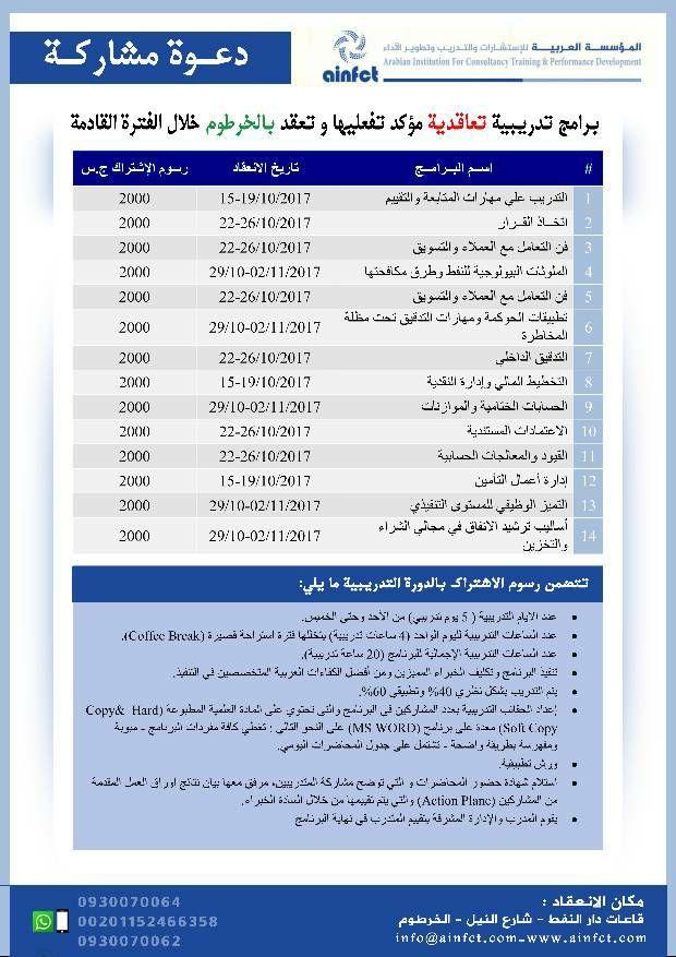 المؤسسة العربية للاستشارات والتدريب وتطوير الآداء