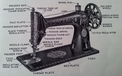 Cleaning My Singer Sewing Machine Sewing Machine Sewing Machine Parts Singer Sewing Machine Vintage