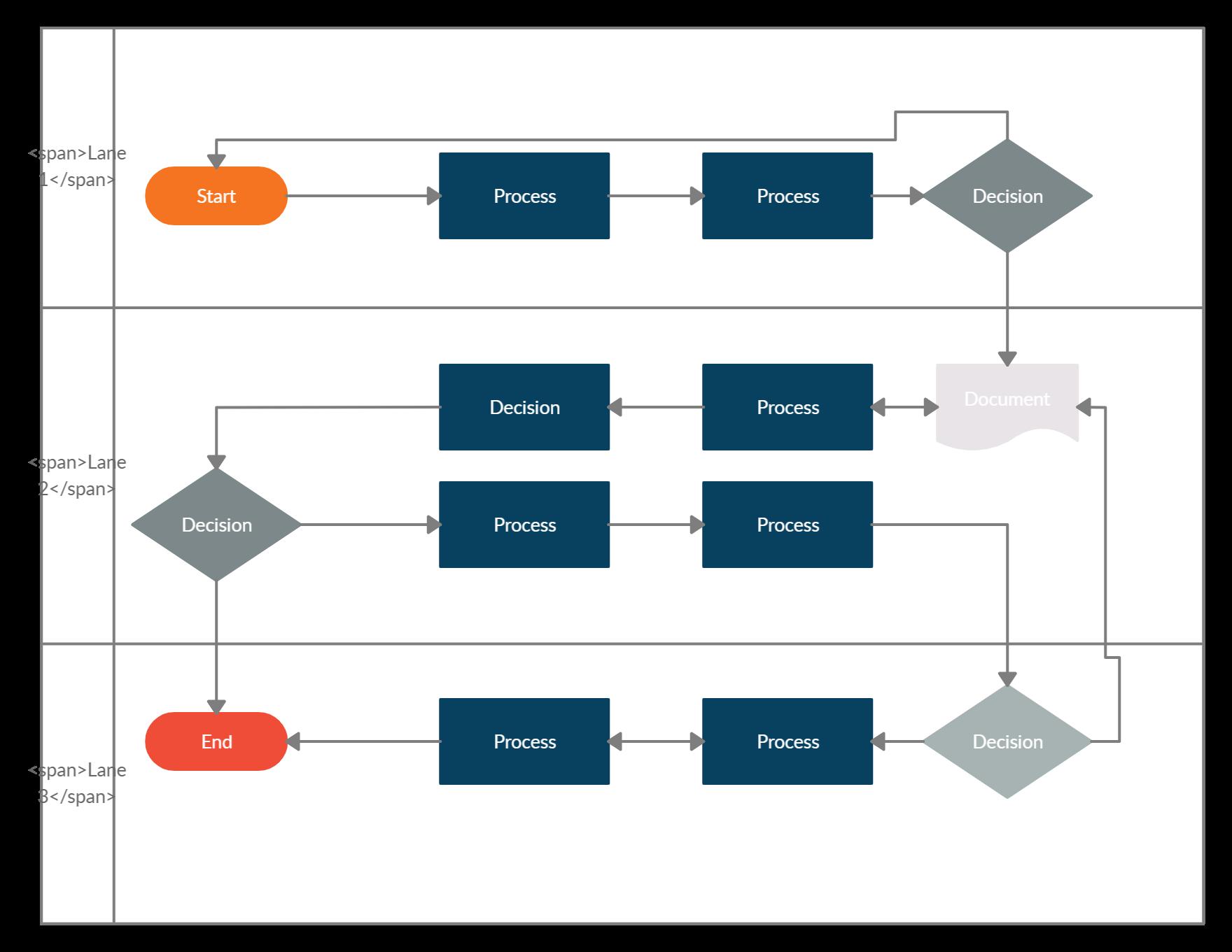 Swimlane Diagram Template Flow Chart Diagram Templates