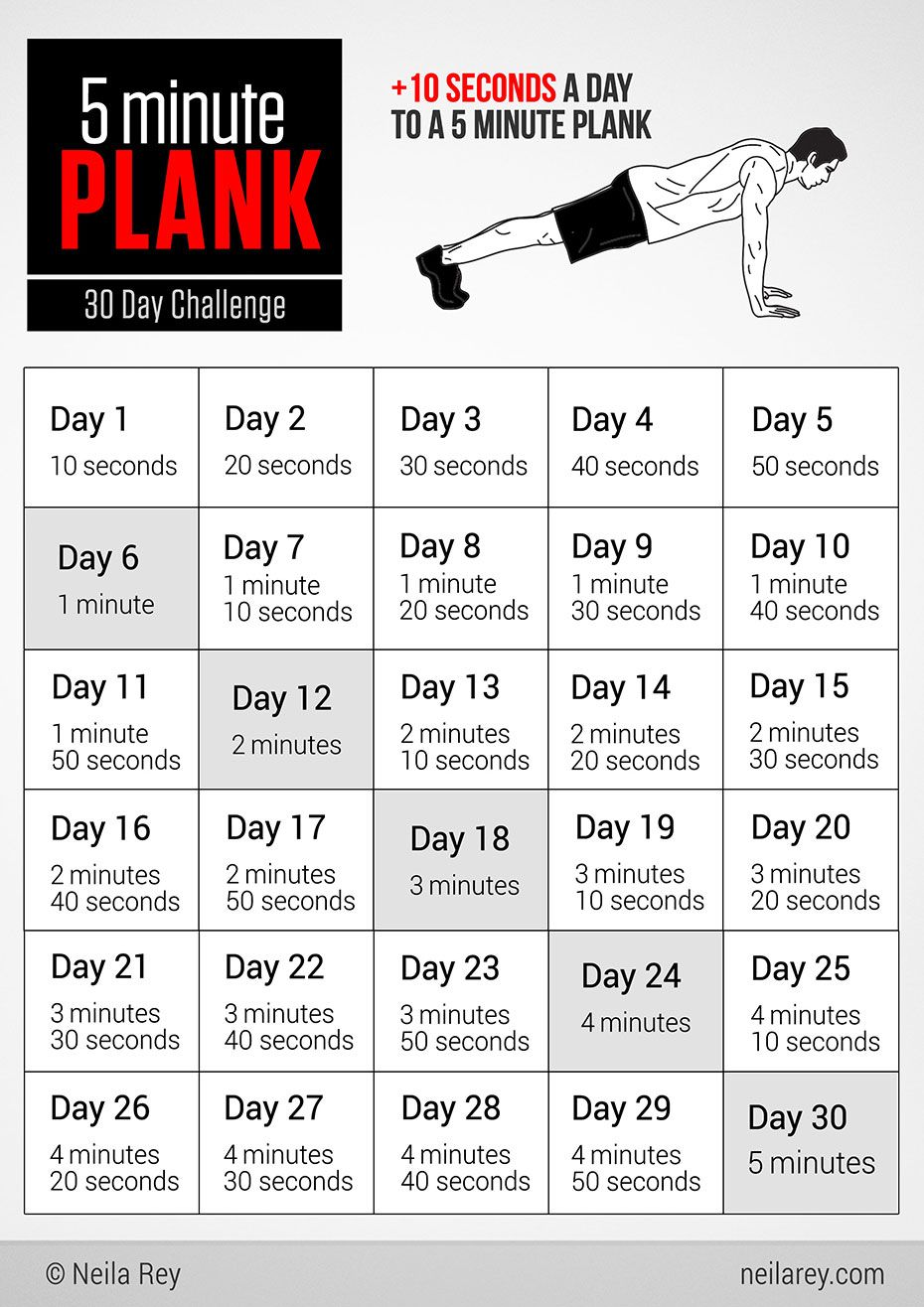 Level Up 30 Day Challenge 30 Day Plank Challenge Five Minute Plank 30 Day Workout Challenge