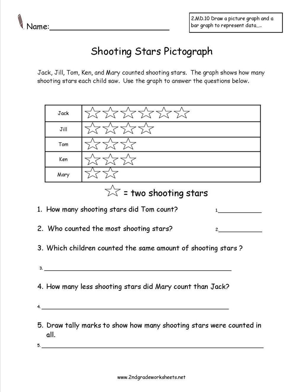 Main Idea Worksheet Third Grade Worksheet Third Grade