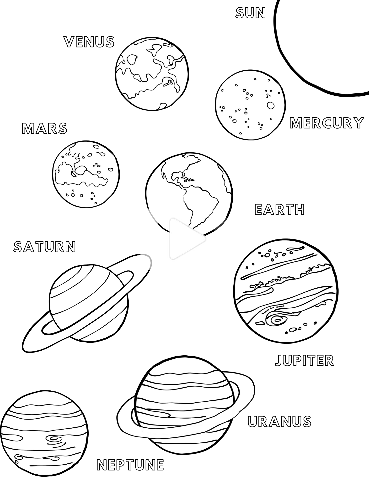 Space Coloring Sheets That Teach Planet Order Solar System Coloring Pages Space Coloring Sheet Planet Coloring Pages [ 2000 x 1545 Pixel ]