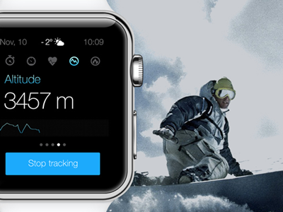 RideAndWatch.me Apple Watch App for riders
