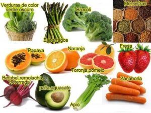 qué alimentos contienen Ácido fólico | recetas | pinterest