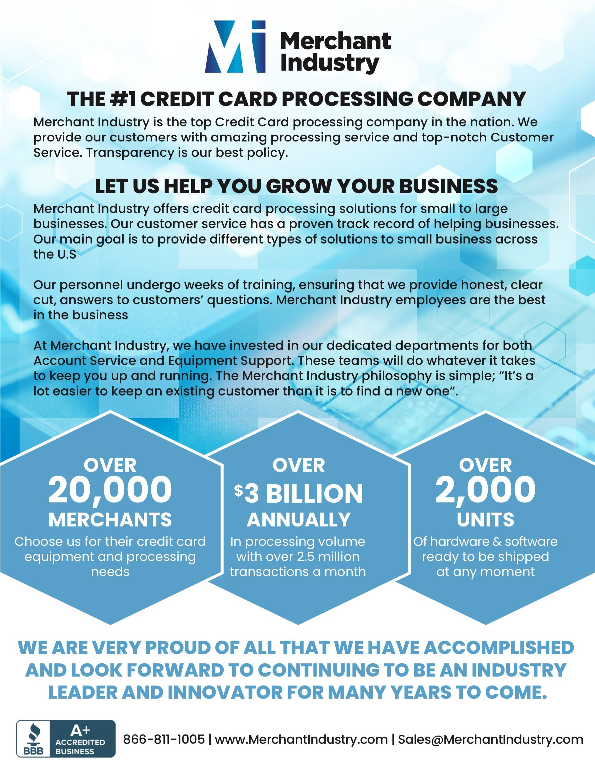 The 1st Credit Card Processing Company In New York Merchant Industry Credit Card Processing Credit Card Top Credit Card
