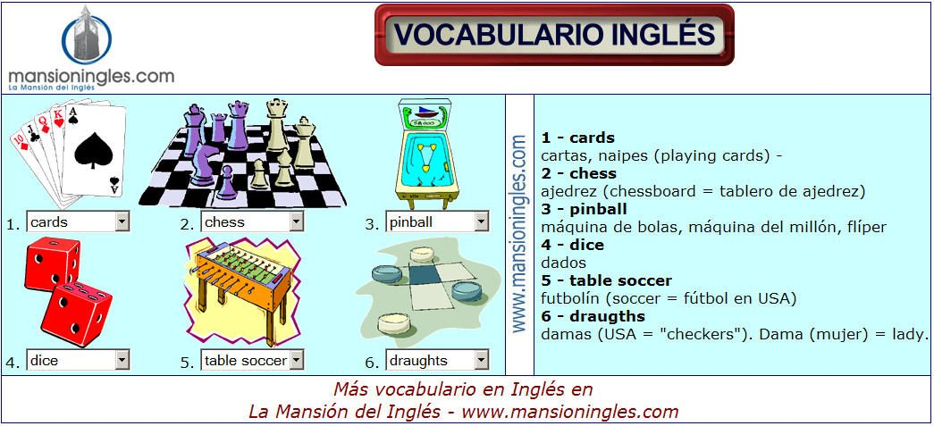 Vocabulario En Ingles De Juegos 7 Infografias English Grammar