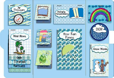 weather scrap lapbook homeschool lapbook teacher 02