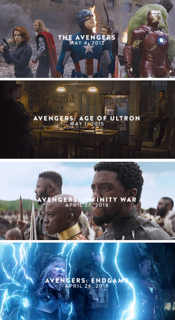 2012 2015 2018 2019 All Avengers Movies Avengers Movies Marvel Vs Dc