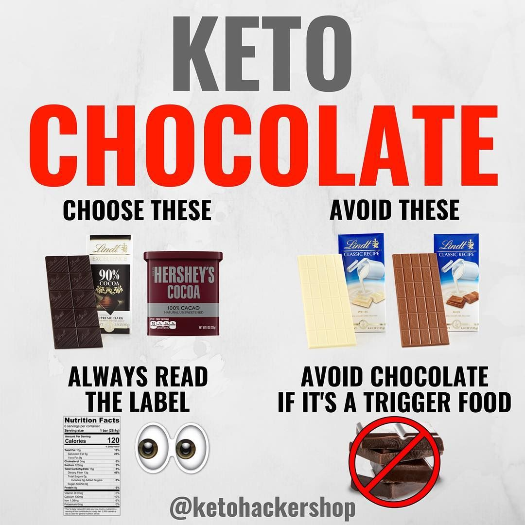 100 cacao and ketogenic diet