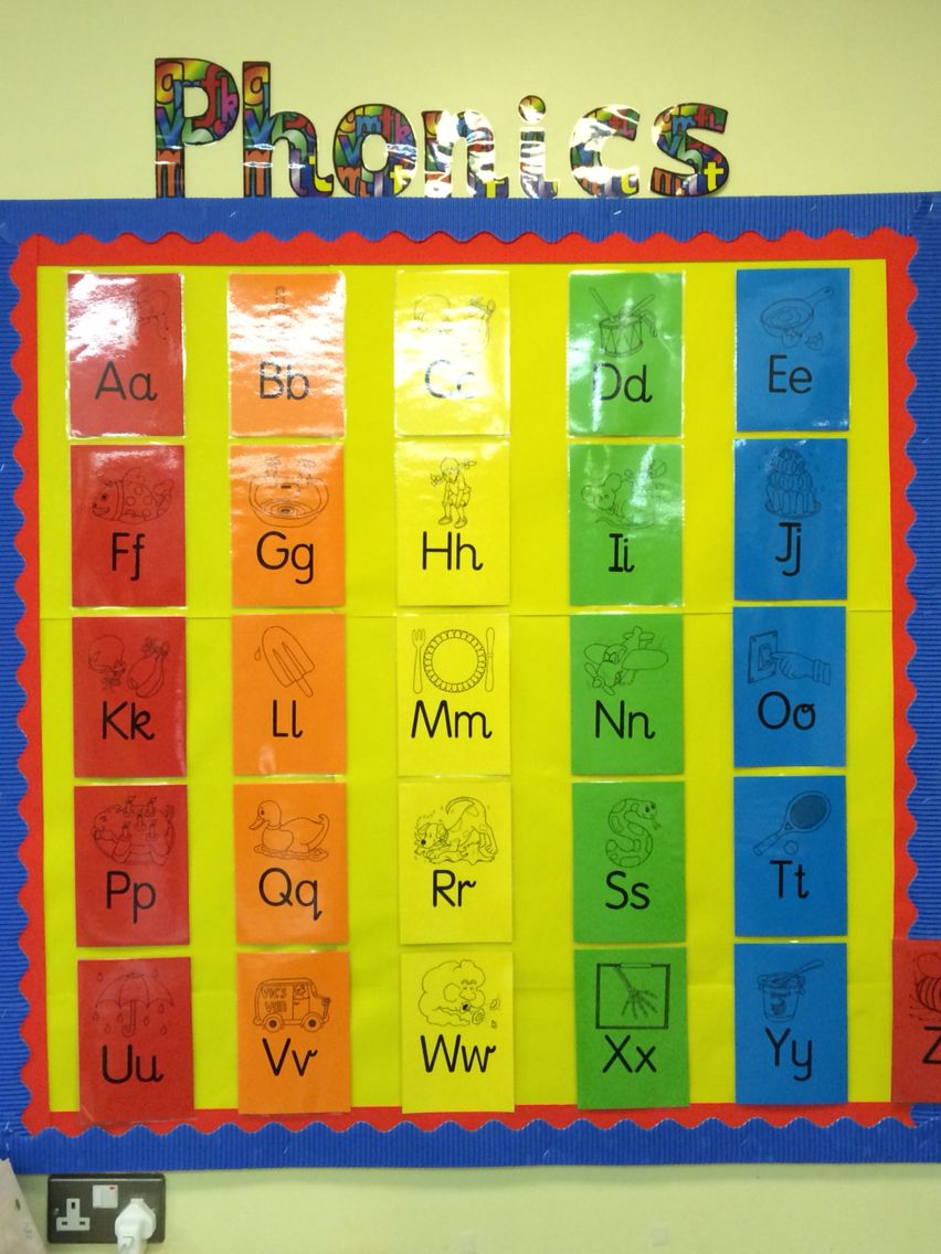 Classroom Cupboard Decoration Ideas ~ Phonics board eyfs classroom decoration pinterest