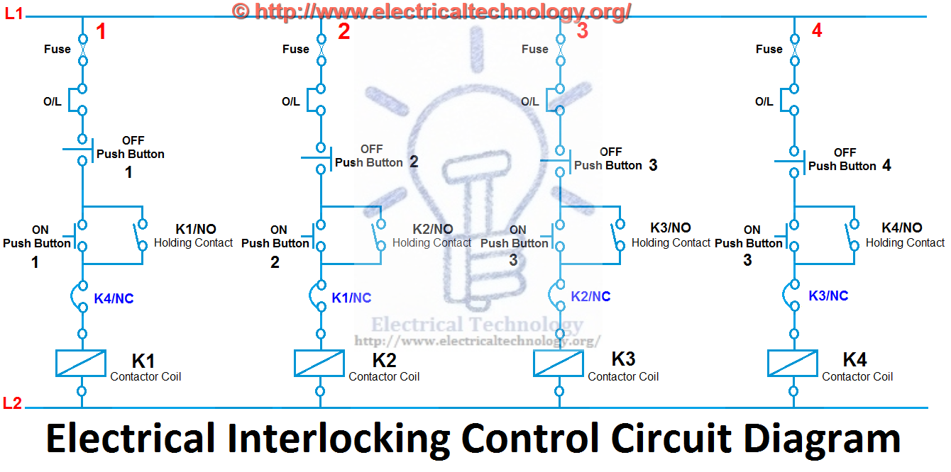 a simple electrical interlocking control diagram is shown below to interconnect the motor circuit motor circuit connection is called interlocking  [ 1340 x 666 Pixel ]