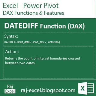 Raj Excel: Excel PowerPivot: DATEDIFF Function (DAX)   Raj Excel