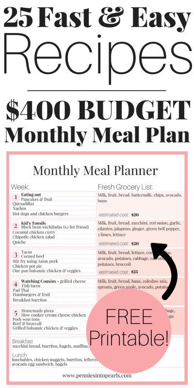 Tips To Start Meal Planning On A Budget Under  A Month