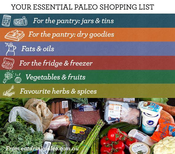 paleo jadlospis diet pdf