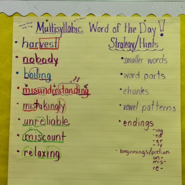 Teach Strategies For Decoding Multisyllabic Words And Then Have A