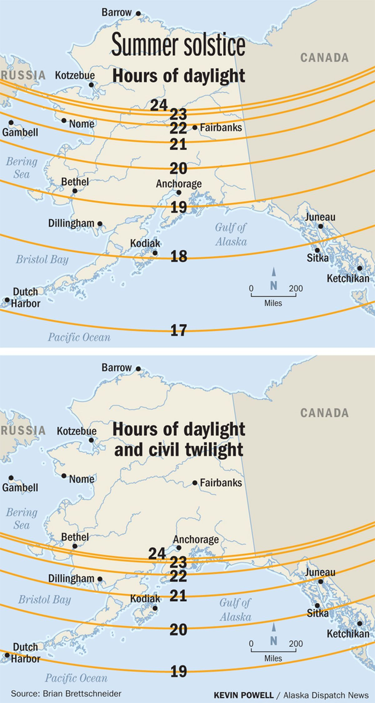 When I tell people how much daylight there is in an Alaska ...